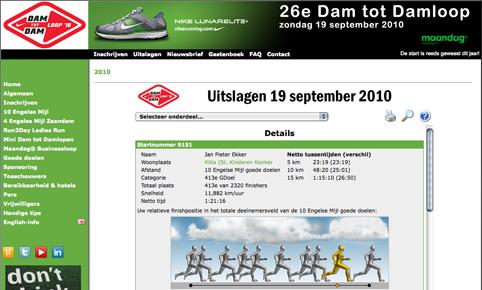 Dam tot Damloop (finish)